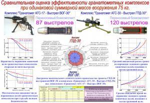 ags-30-effect.jpg