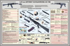 ak-74m.jpg